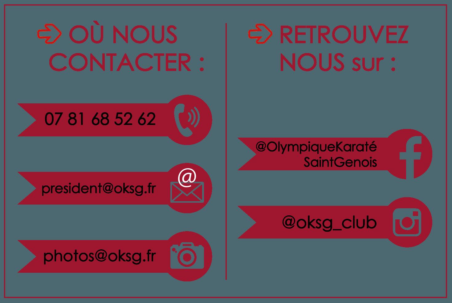 Contacter l'OKSG